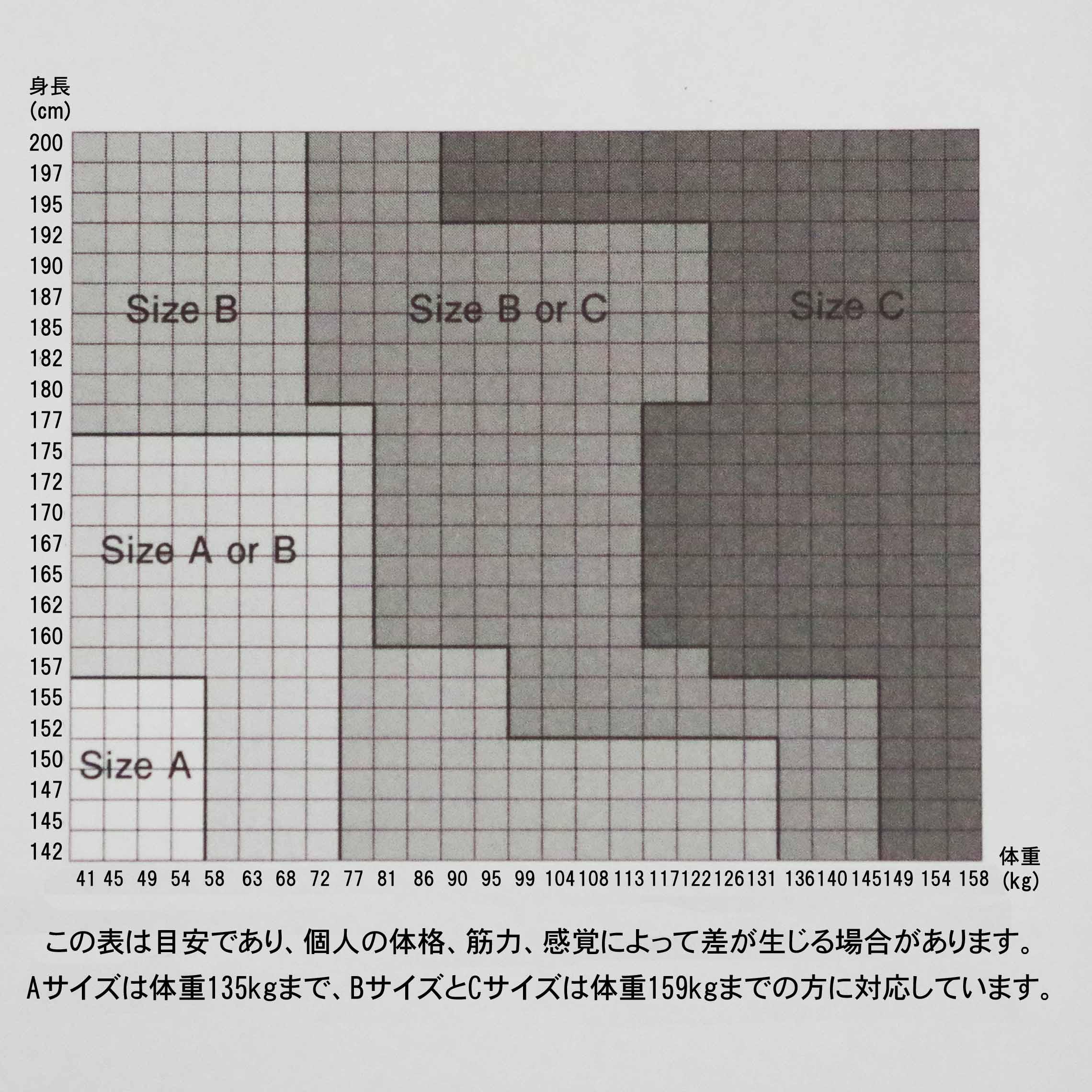 アーロンチェアのサイズ見込み表