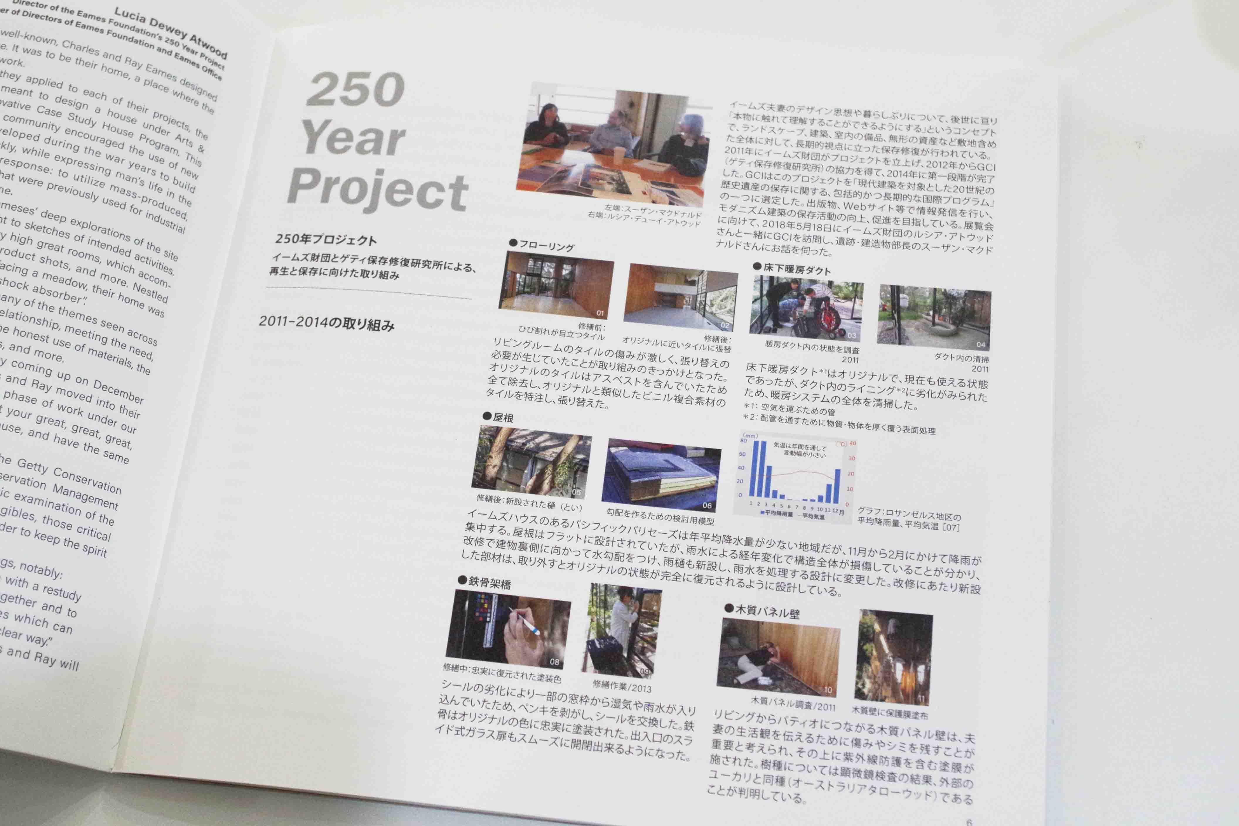 250年プロジェクト