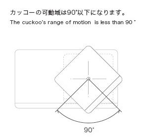 角度の説明